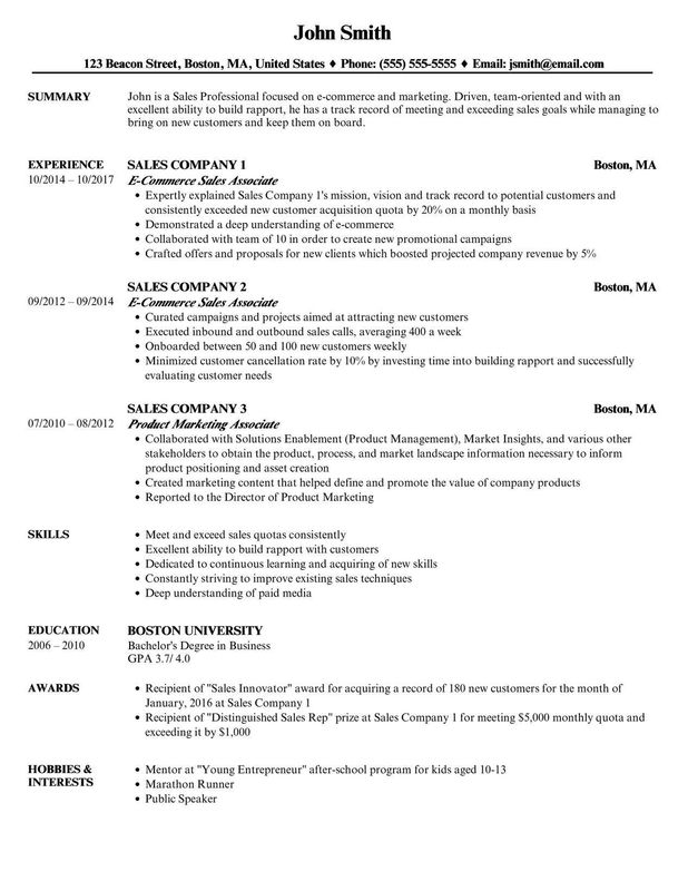 Cv Vs Resume What S The Difference Side By Side Velvet Jobs